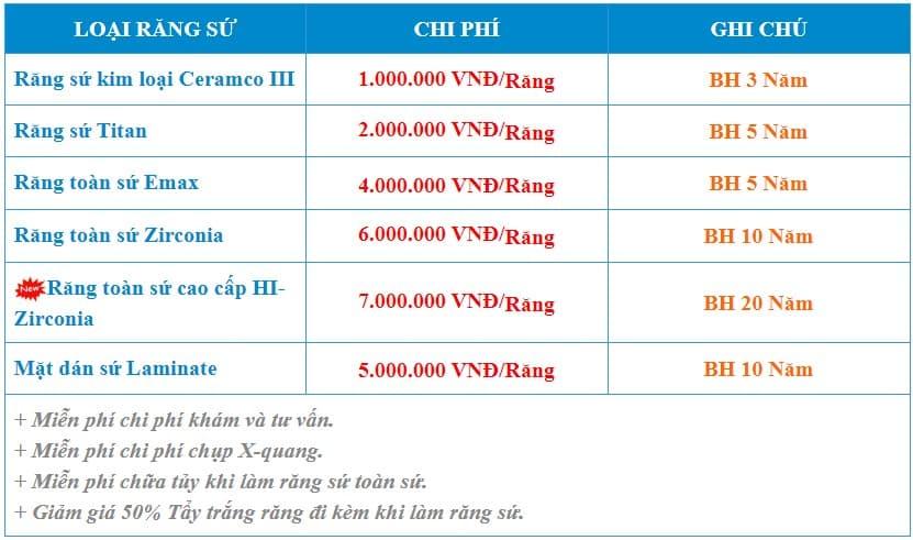 bảng giá các loại răng sứ tại trung tâm cấy implant