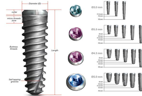 sự khác biệt về kích thước giữa các trụ Implant